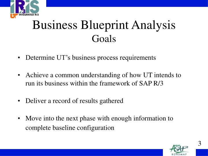 Ppt university of tennessee finance business blueprint powerpoint business blueprint analysisgoals malvernweather Image collections