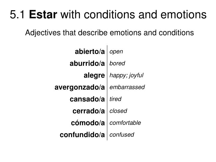 Adjectives that describe emotions and conditions