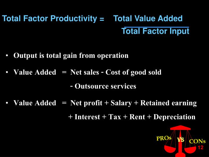 Total Factor Productivity =    Total Value Added