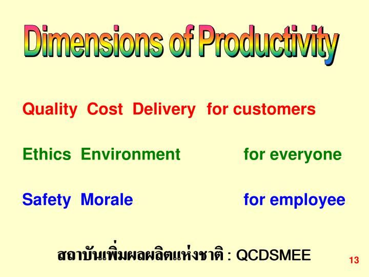 Dimensions of Productivity