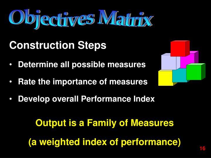 Objectives Matrix