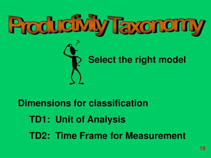 Productivity Taxonomy