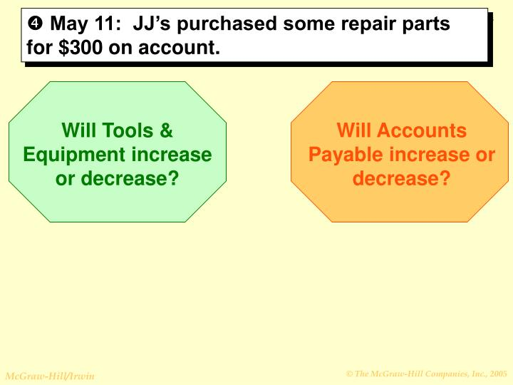 May 11:  JJ's purchased some repair parts for $300 on account.