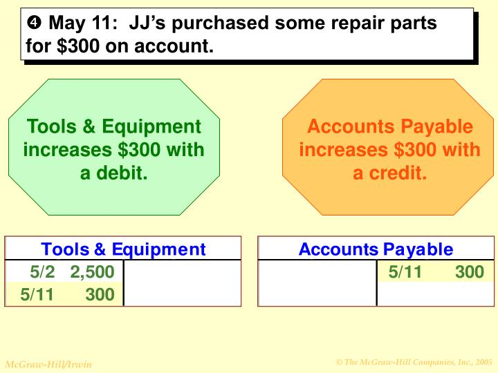 Tools & Equipment increases $300 with a debit.