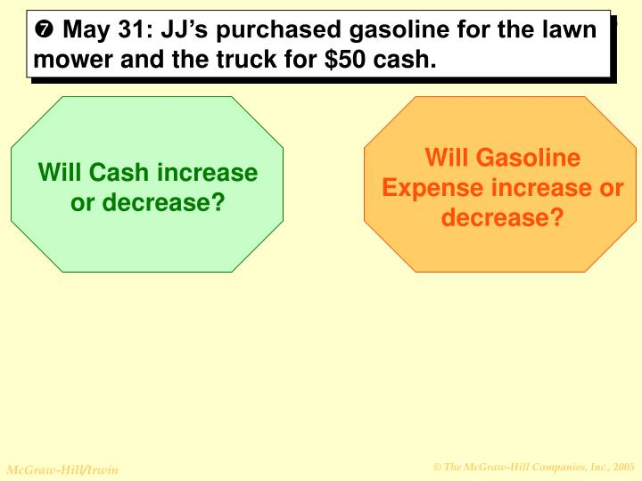 May 31: JJ's purchased gasoline for the lawn mower and the truck for $50 cash.