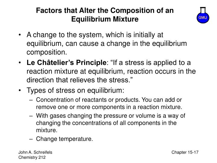 Factors that Alter the Composition of an Equilibrium Mixture