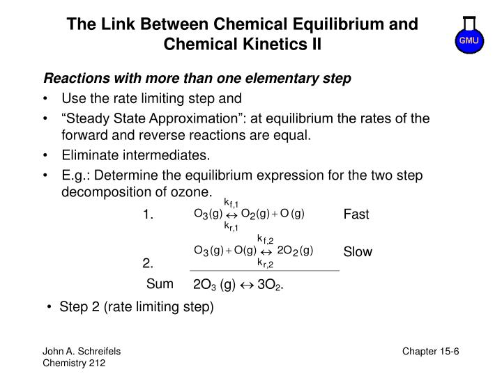 The Link Between Chemical Equilibrium and Chemical Kinetics II