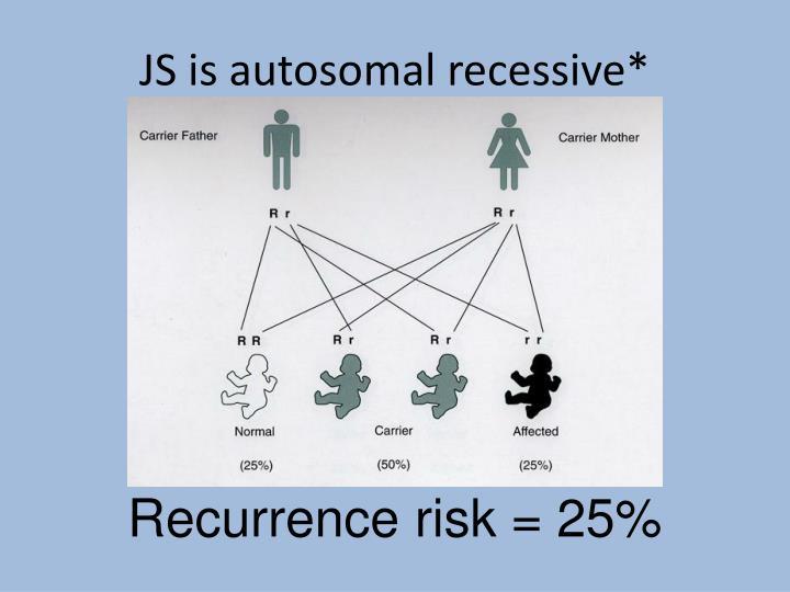 Js is autosomal recessive