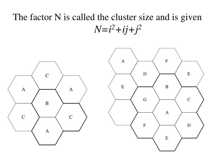 The factor n is called the cluster size and is given n i 2 ij j 2