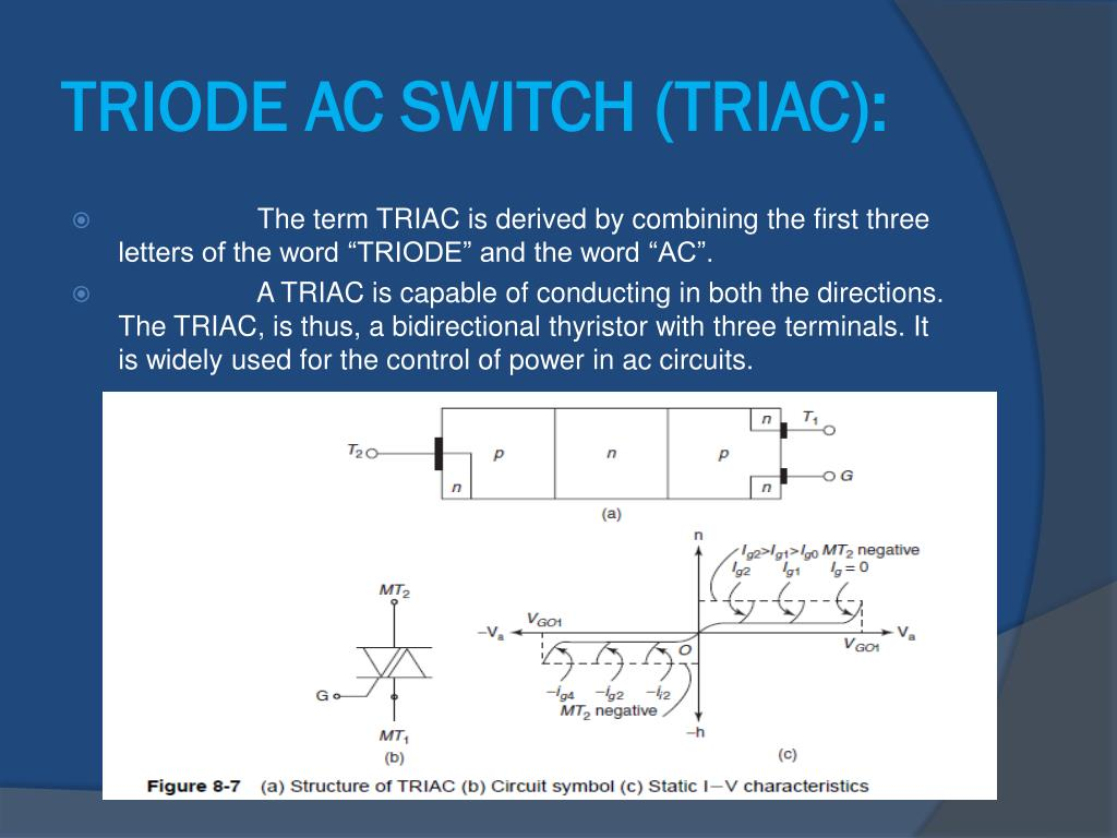 Of The Diac Symmetrically Triggering A Triac In A Dimmer Circuit
