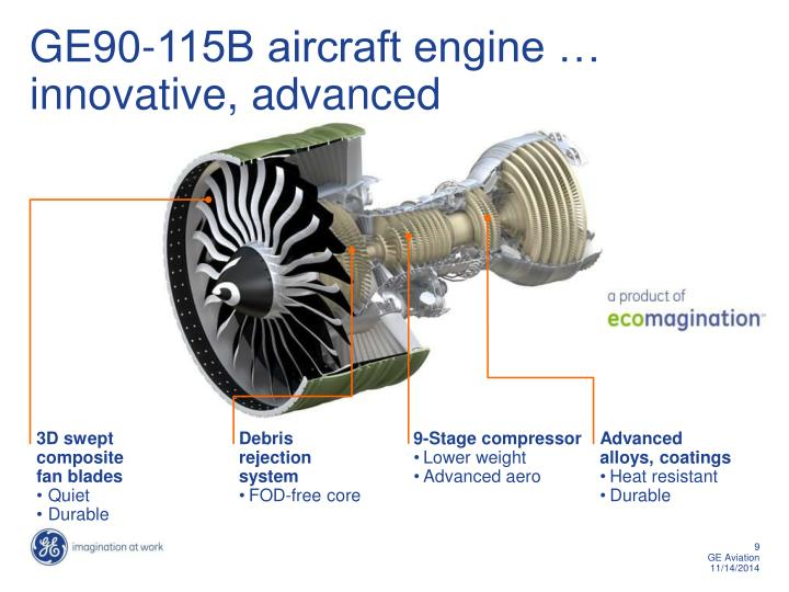 Ppt Ge Aviation Powerpoint Presentation Id 6594719