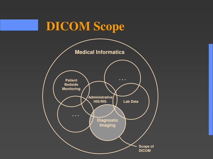 Dicom scope