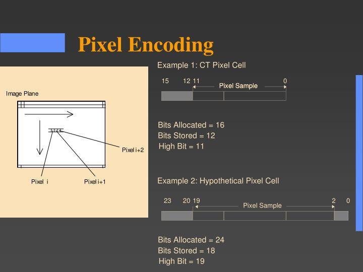 Pixel Encoding