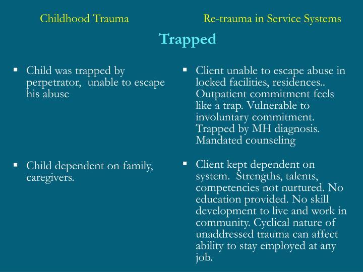 Childhood Trauma            Re-trauma in Service Systems
