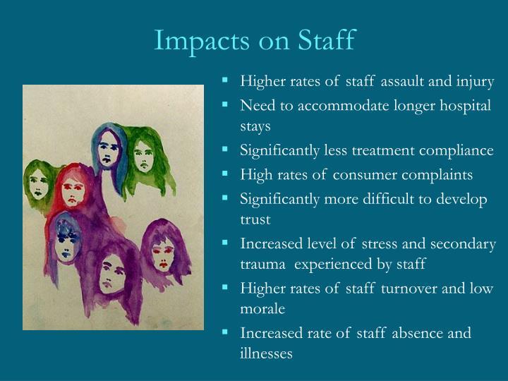 Impacts on Staff