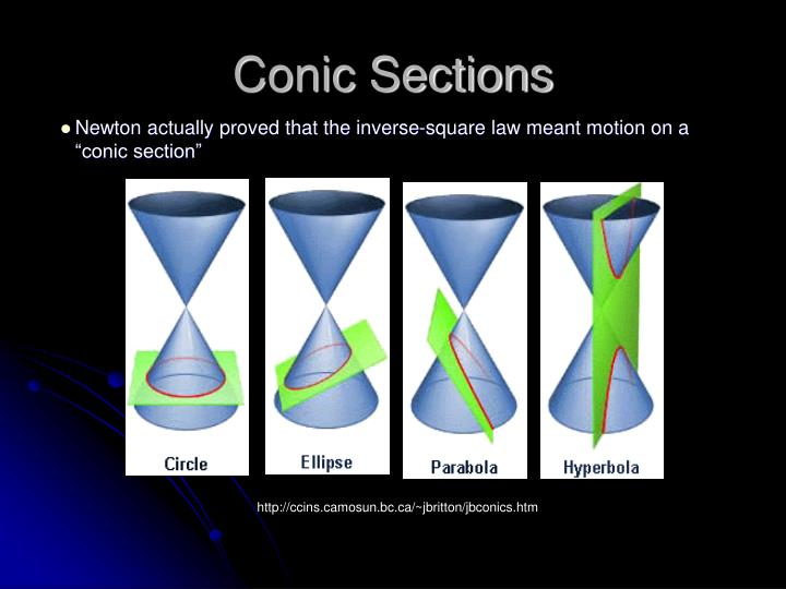 Conic Sections