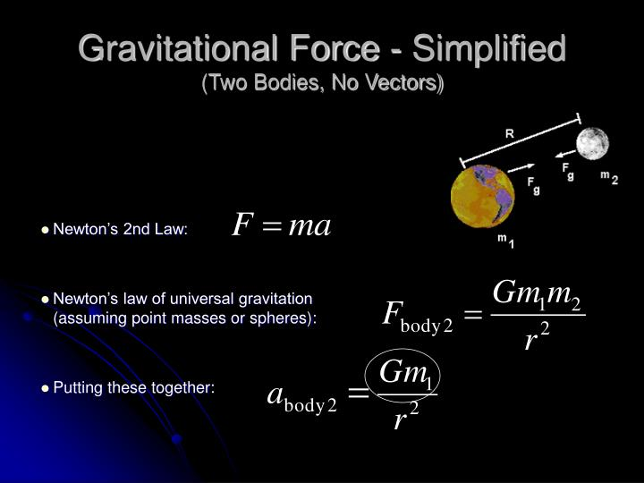 Gravitational Force - Simplified