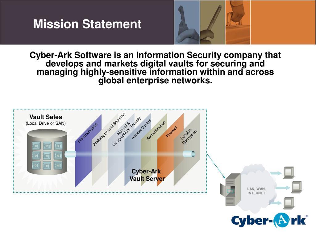 PPT - Privileged Identity Management Enterprise Password Vault