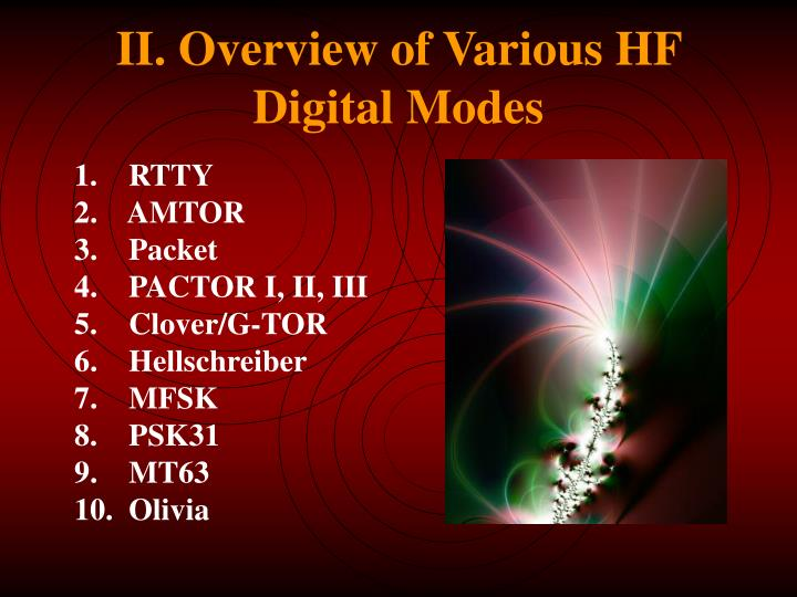 Simply olivia hf transmitting amateur radio