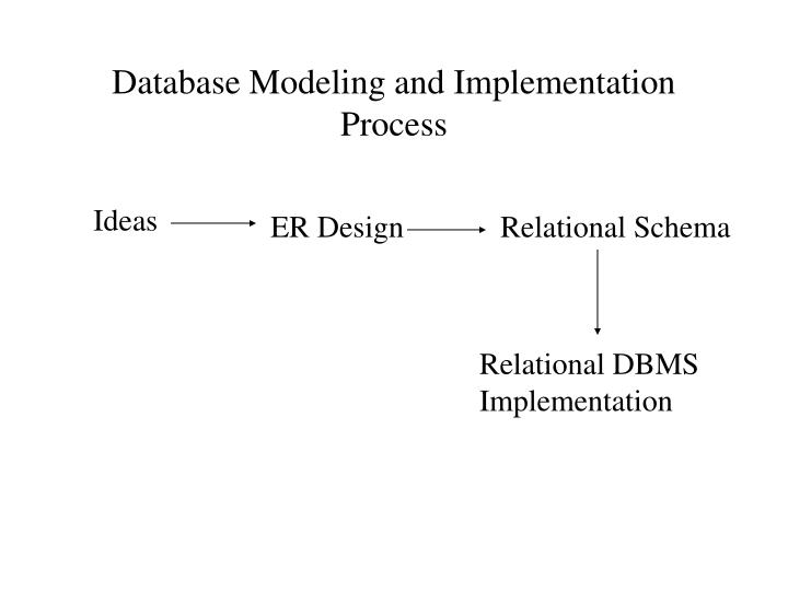 Database Modeling and Implementation Process
