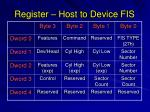 register host to device fis