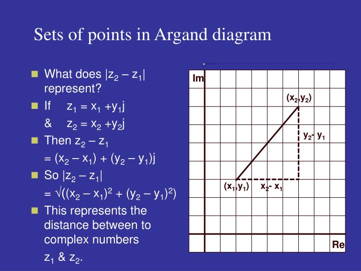 Sets of points in Argand diagram