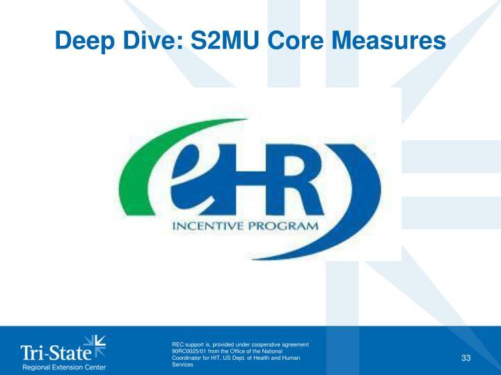 Deep Dive: S2MU Core Measures