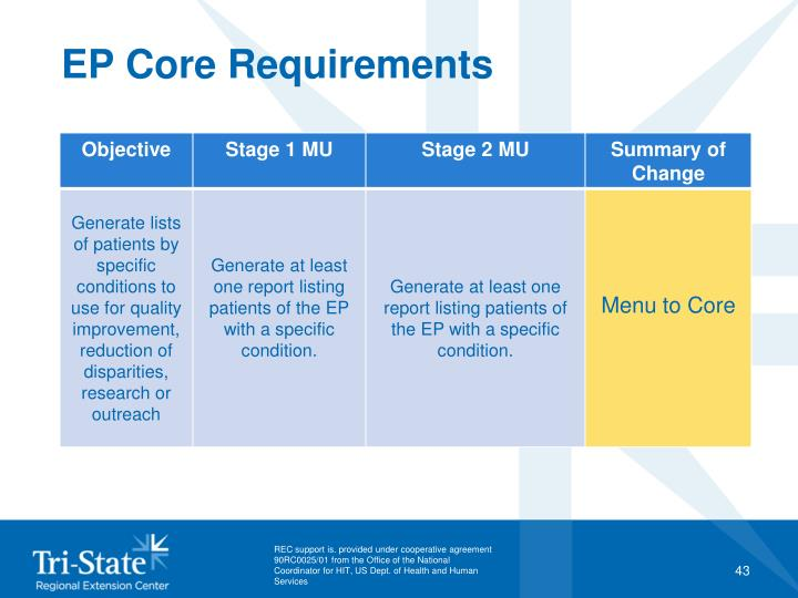EP Core Requirements