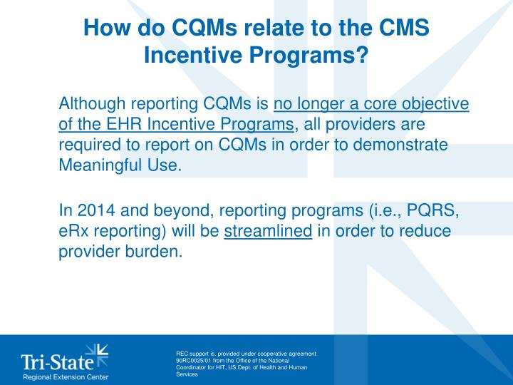 How do CQMs relate to the CMS Incentive Programs?