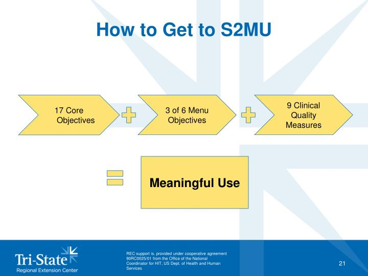 How to Get to S2MU