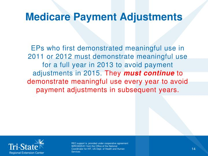 Medicare Payment Adjustments
