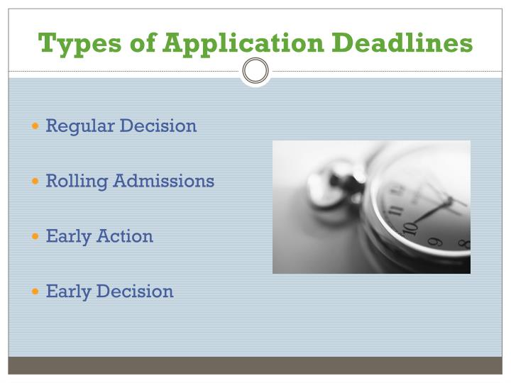 Types of Application Deadlines