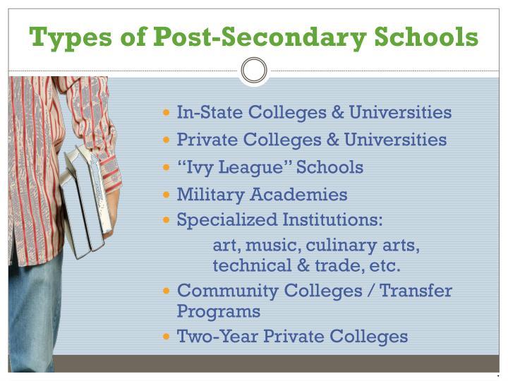 Types of Post-Secondary Schools
