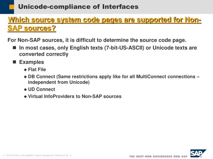 Unicode-compliance of Interfaces
