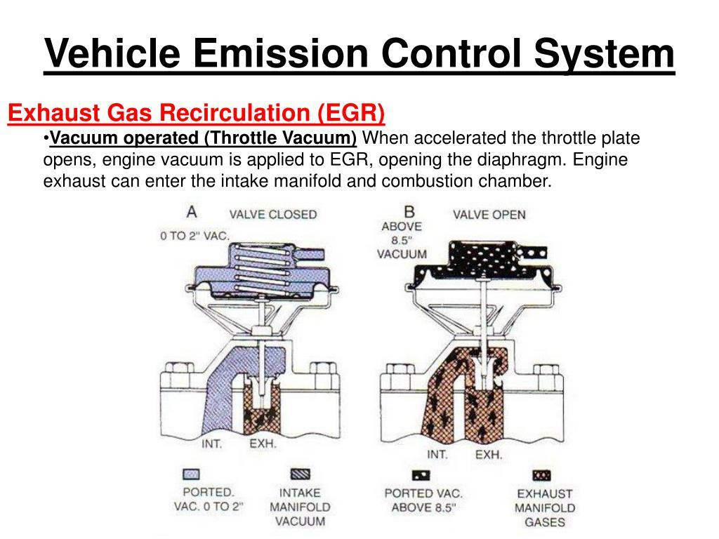 PPT - Emission Control PowerPoint Presentation - ID:6595970