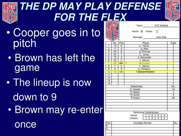 THE DP MAY PLAY DEFENSE FOR THE FLEX