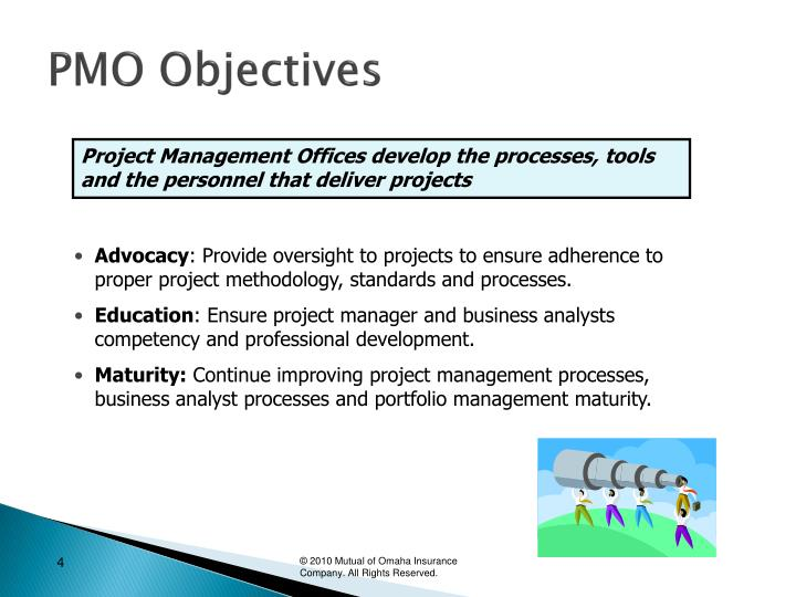 Ppt the role of the business analyst in the pmo - Project management office objectives ...