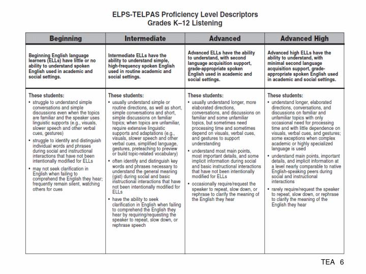 audiovisual cues in bilingual language acquisition Language acquisition can occur within he is now in his second year in a texas school and is receiving bilingual and esl using semantic and syntactic cues.