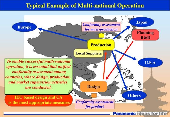 Typical Example of Multi-national Operation