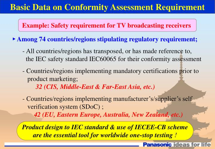 Basic Data on Conformity Assessment Requirement