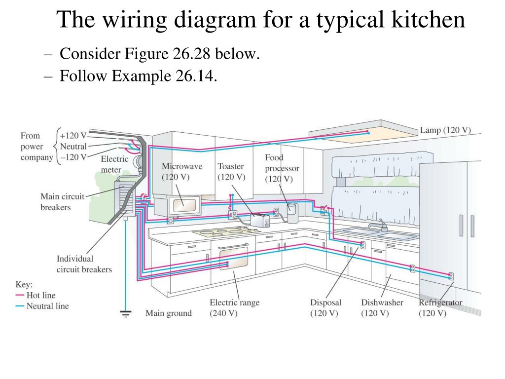 Wiring A Kitchen Diagram Uk | Wiring Schematic Diagram - 3 ... on kitchen outlet diagram, kitchen schematic, kitchen hood ventilation diagram, lighting diagram, kitchen room diagram, kitchen cabinet diagram, kitchen outlet requirements, commercial kitchen diagram, grounding diagram, kitchen framing diagram, build your own cabinets diagram, kitchen switch, kitchen circuit requirements, kitchen repair, kitchen circuit diagram, kitchen flow diagram, kitchen design diagram, kitchen plumbing diagram, kitchen door,
