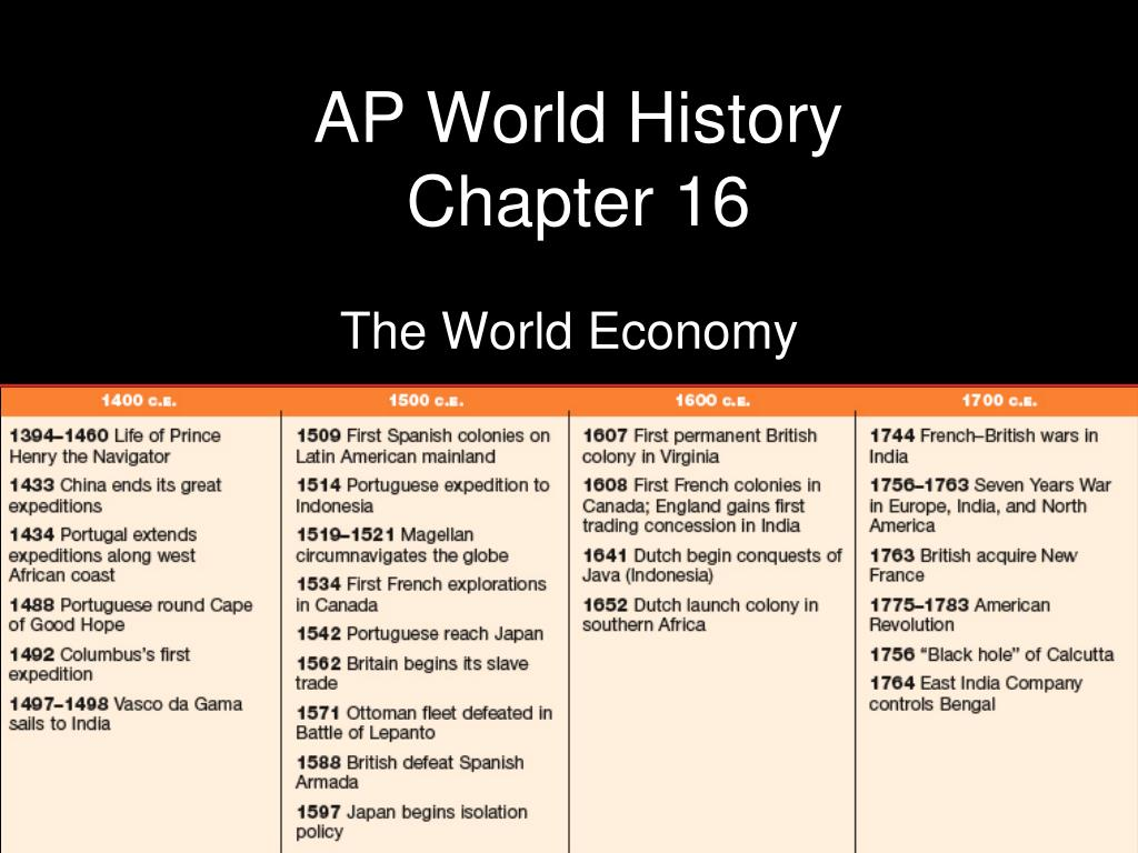 ppt ap world history chapter 16 powerpoint presentation id 6596973