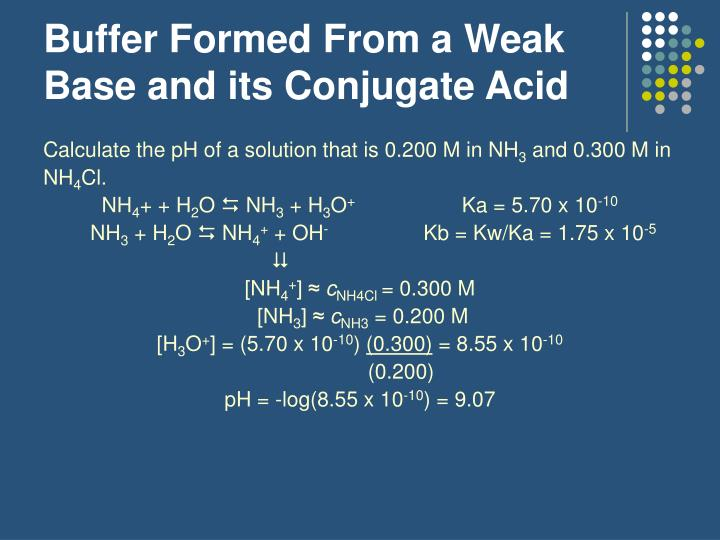 Buffer Formed From a Weak Base and its Conjugate Acid
