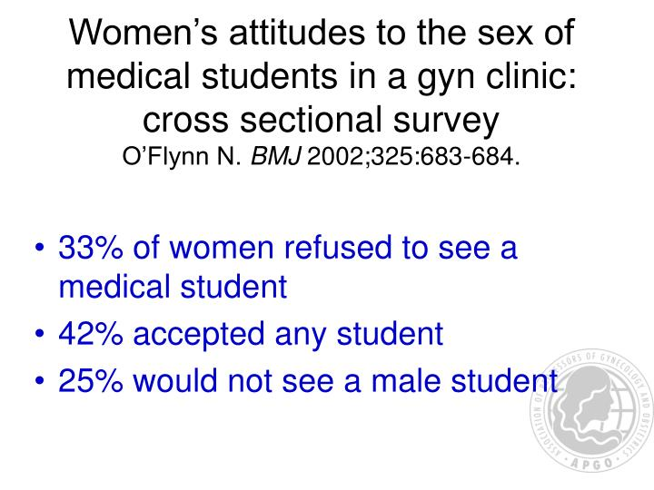 Women's attitudes to the sex of medical students in a gyn clinic: cross sectional survey