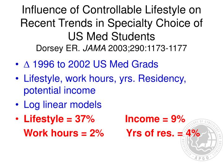 Influence of Controllable Lifestyle on Recent Trends in Specialty Choice of US Med Students