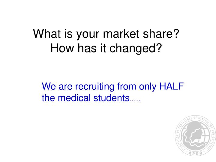 What is your market share?