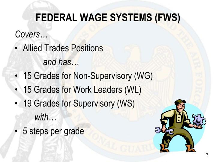 FEDERAL WAGE SYSTEMS (FWS)