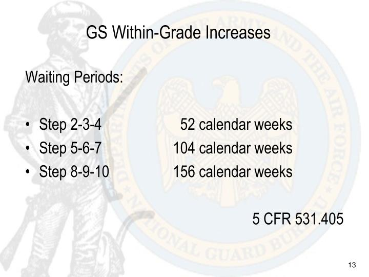 GS Within-Grade Increases