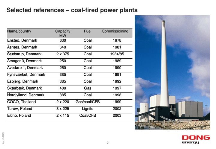 Selected references coal fired power plants