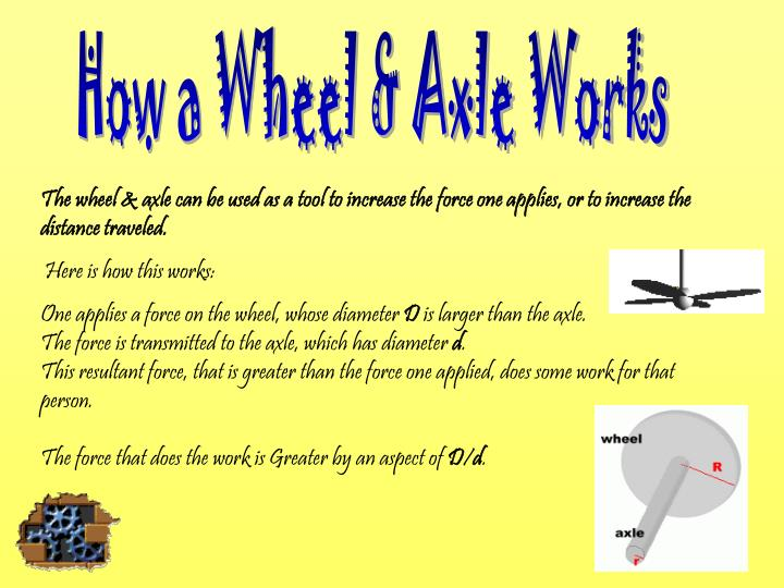 How a Wheel & Axle Works